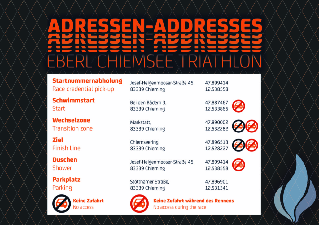 Startnummernabholung Josef-Heigenmooser-Straße 45, 83339 Chieming;  47.899414 12.538558 Schwimmstart (Keine Zufahrt) Bei den Bädern 3, 83339 Chieming; 47.887467 12.533865 Wechselzone (Keine Zufahrt) Markstatt, 83339 Chieming; 47.890002 12.532282  Ziel (Keine Zufahrt) Chiemseering, 83339 Chieming; 47.896513 12.528227 Duschen (Keine Zufahrt während des Rennens) Josef-Heigenmooser-Straße 45, 83339 Chieming, 47.899414 12.538558 Parkplatz Stötthamer Straße, 83339 Chieming, 47.896901 12.531341 Wohnmobil-Parkplatz (Keine Zufahrt während des Rennens – keine Infrastruktur) Josef-Heigenmooser-Straße 45, 83339 Chieming, 47.899414 12.538558