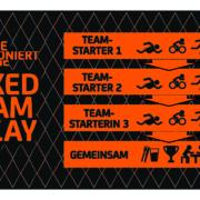 Erklärung Mixed Team Relay